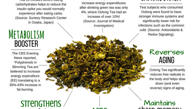 Benefits of Oolong Tea-Chinese Traditional Tea